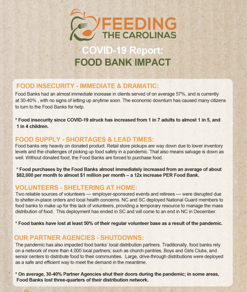 Feeding The Carolinas Covid 19 Impact